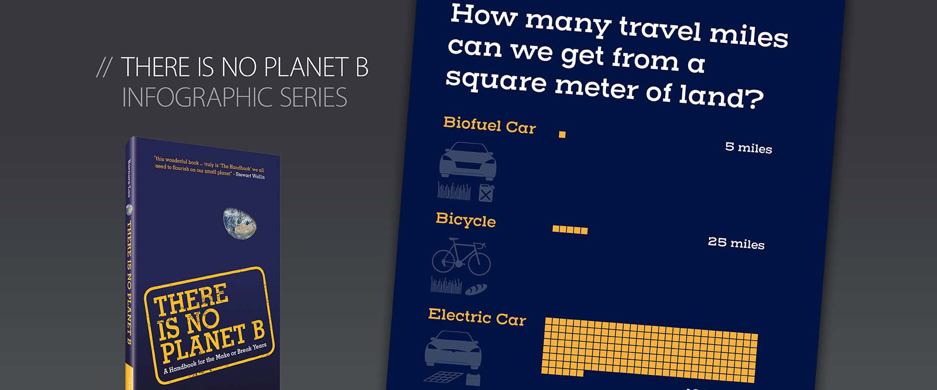 no-planet-b-infographic